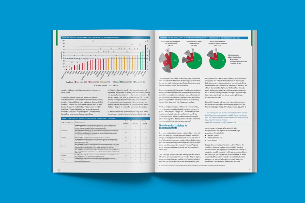 International Budget Partnership Budget Transparency Report 2017 Spread 2